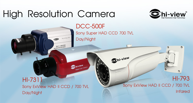 High Resolution Camera